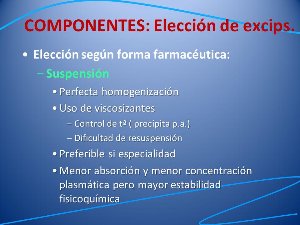 Elección según forma farmacéutica: –Suspensión Perfecta homogenizaciónPerfecta homogenización Uso de viscosizantesUso de viscosizantes –Control de tª