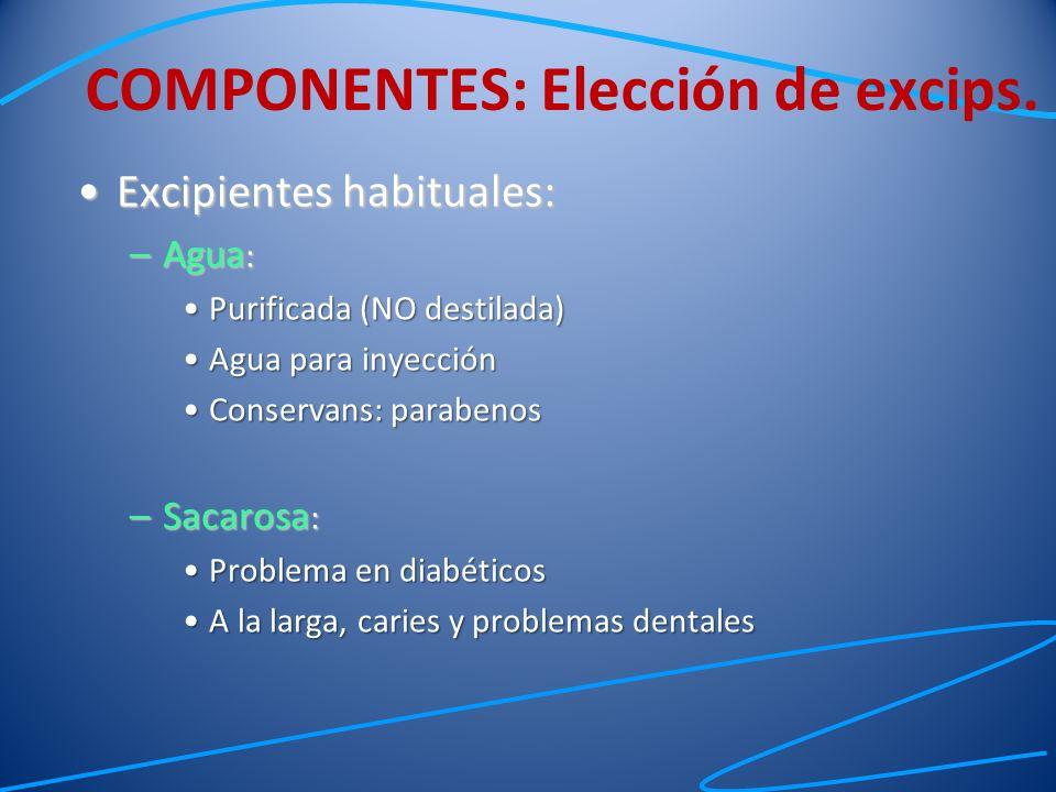 Excipientes habituales:Excipientes habituales: –Agua : Purificada (NO destilada)Purificada (NO destilada) Agua para inyecciónAgua para inyección Conse