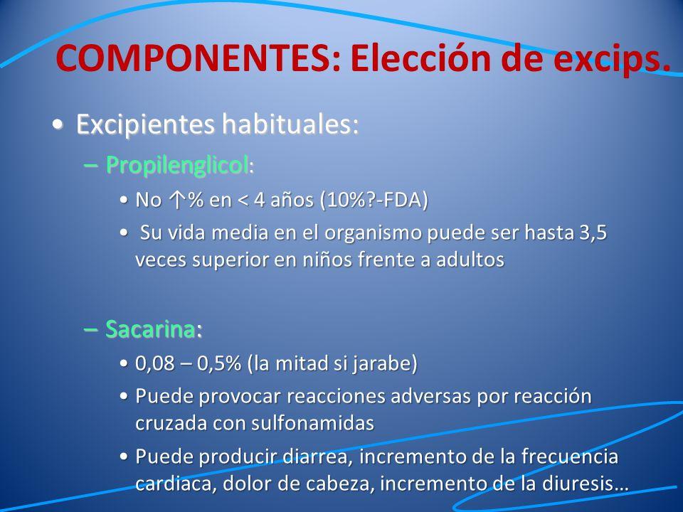 Excipientes habituales:Excipientes habituales: –Propilenglicol : No % en < 4 años (10%?-FDA)No % en < 4 años (10%?-FDA) Su vida media en el organismo