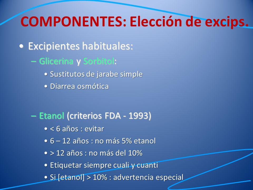 Excipientes habituales:Excipientes habituales: –Glicerina y Sorbitol: Sustitutos de jarabe simpleSustitutos de jarabe simple Diarrea osmóticaDiarrea o
