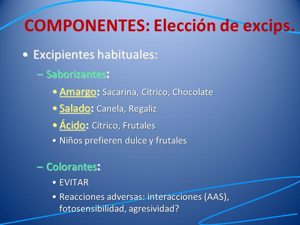 Excipientes habituales:Excipientes habituales: –Saborizantes : Amargo: Sacarina, Cítrico, ChocolateAmargo: Sacarina, Cítrico, Chocolate Salado: Canela