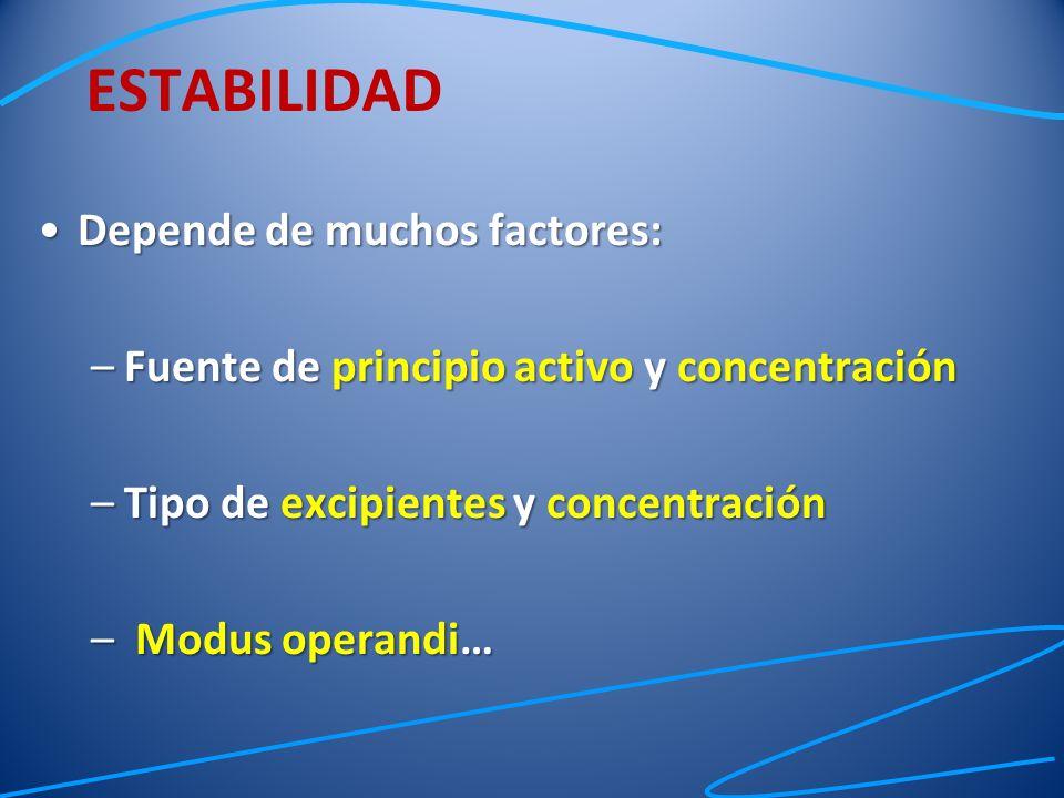 Depende de muchos factores:Depende de muchos factores: –Fuente de principio activo y concentración –Tipo de excipientes y concentración – Modus operan