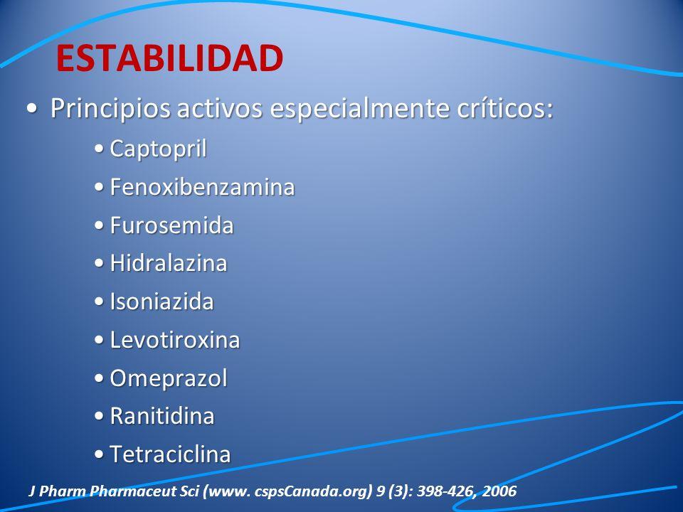 Principios activos especialmente críticos:Principios activos especialmente críticos: CaptoprilCaptopril FenoxibenzaminaFenoxibenzamina FurosemidaFuros
