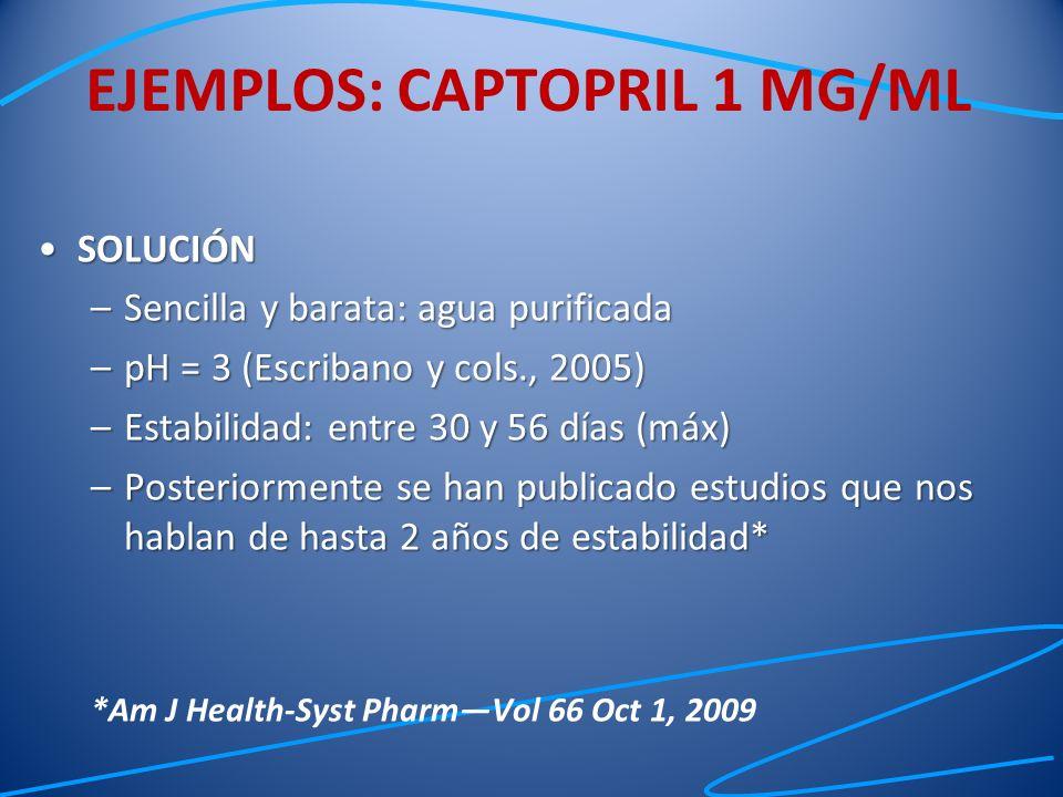SOLUCIÓNSOLUCIÓN –Sencilla y barata: agua purificada –pH = 3 (Escribano y cols., 2005) –Estabilidad: entre 30 y 56 días (máx) –Posteriormente se han p