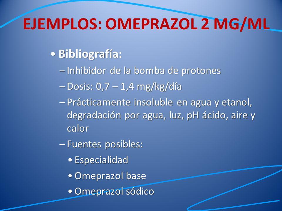 BibliografíaBibliografía: –Inhibidor de la bomba de protones –Dosis: 0,7 – 1,4 mg/kg/día –Prácticamente insoluble en agua y etanol, degradación por ag