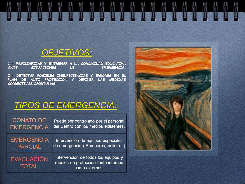 OBJETIVOS: 1.- FAMILIARIZAR Y ENTRENAR A LA COMUNIDAD EDUCATIVA ANTE SITUACIONES DE EMERGENCIA. 2.- DETECTAR POSIBLES INSUFICIENCIAS Y ERRORES EN EL P