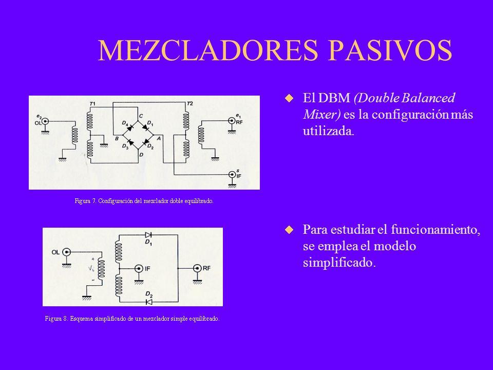 MEZCLADORES PASIVOS El DBM (Double Balanced Mixer) es la configuración más utilizada. Para estudiar el funcionamiento, se emplea el modelo simplificad
