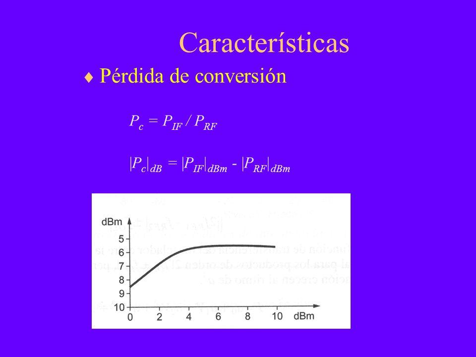 Características Pérdida de conversión P c = P IF / P RF |P c | dB = |P IF | dBm - |P RF | dBm
