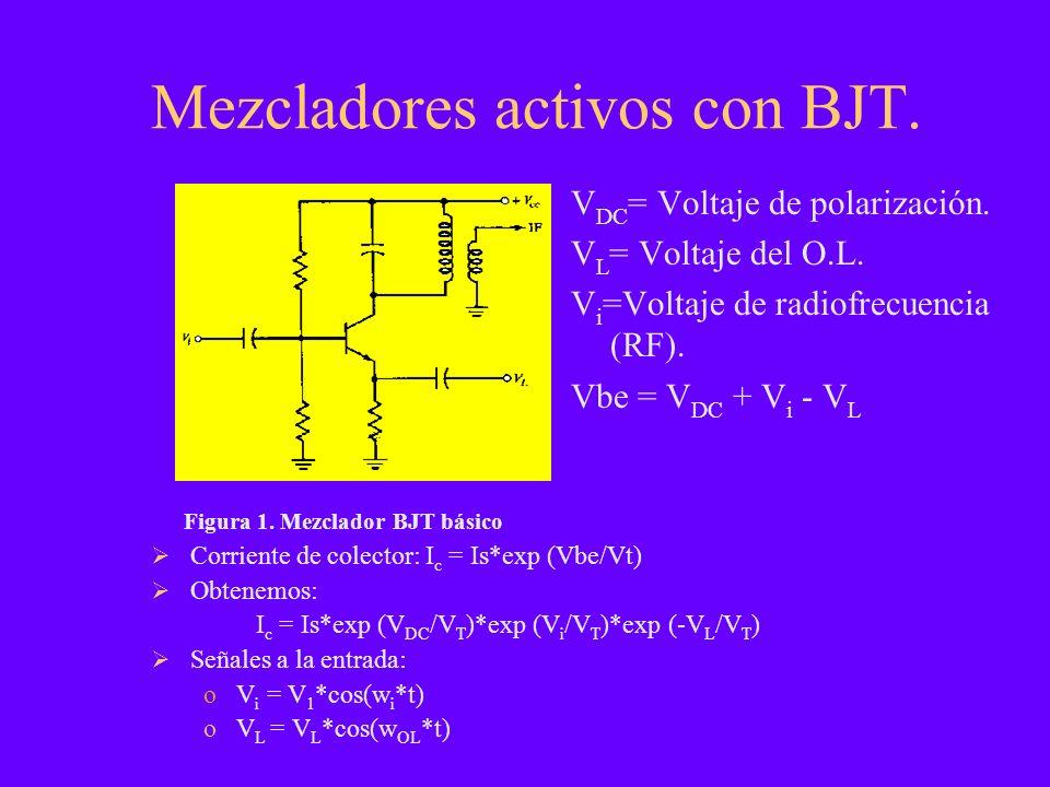 Mezcladores activos con BJT. V DC = Voltaje de polarización. V L = Voltaje del O.L. V i =Voltaje de radiofrecuencia (RF). Vbe = V DC + V i - V L Figur