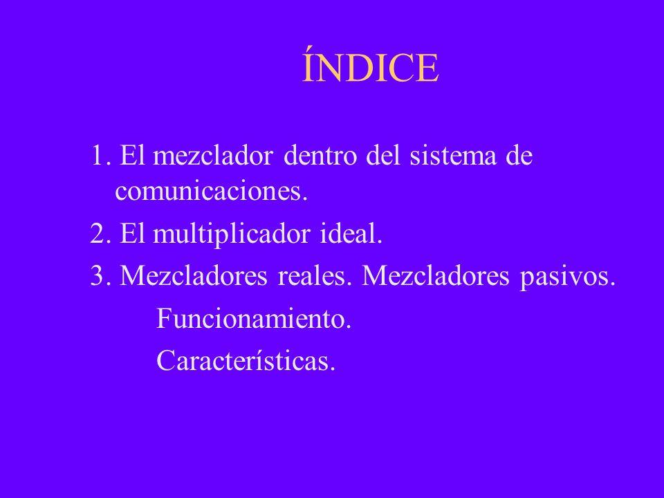 ÍNDICE 1.El mezclador dentro del sistema de comunicaciones.