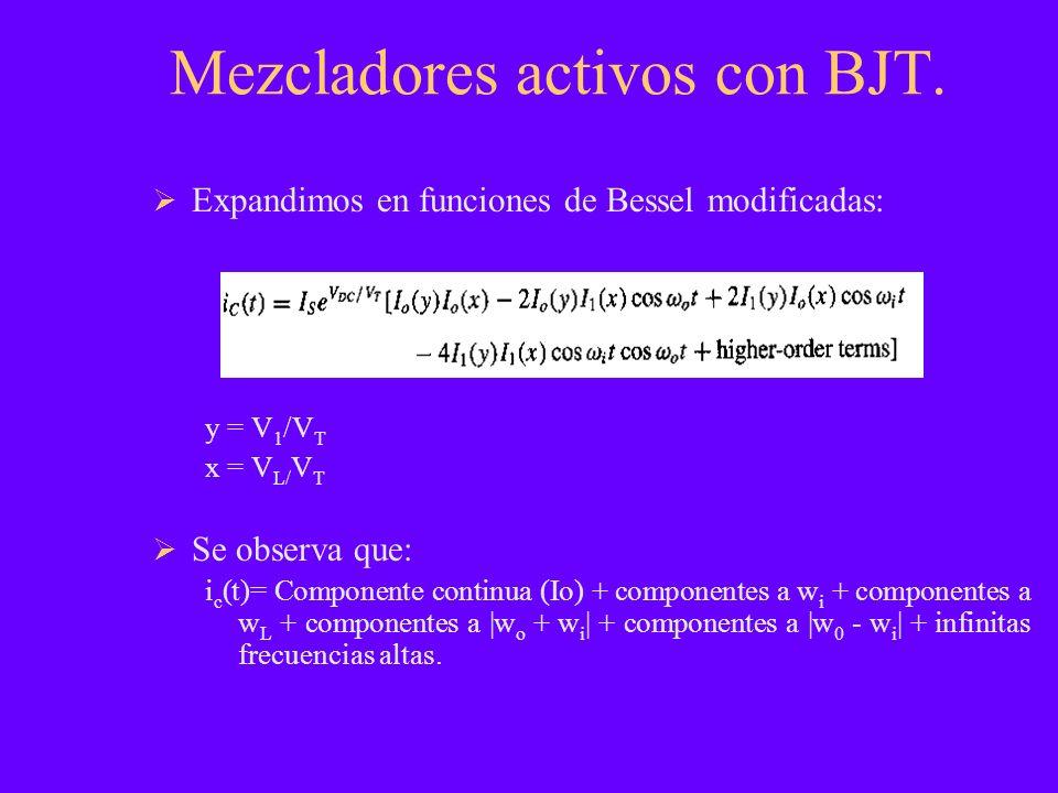 Mezcladores activos con BJT. Expandimos en funciones de Bessel modificadas: y = V 1 /V T x = V L/ V T Se observa que: i c (t)= Componente continua (Io