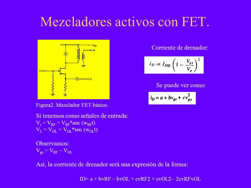 Mezcladores activos con FET. Corriente de drenador: Se puede ver como: Figura2. Mezclador FET básico. Si tenemos como señales de entrada: V i = V RF =