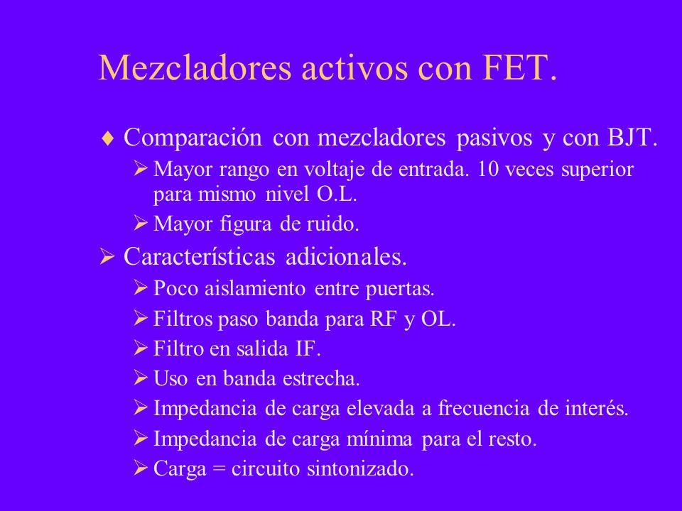 Mezcladores activos con FET. Comparación con mezcladores pasivos y con BJT. Mayor rango en voltaje de entrada. 10 veces superior para mismo nivel O.L.
