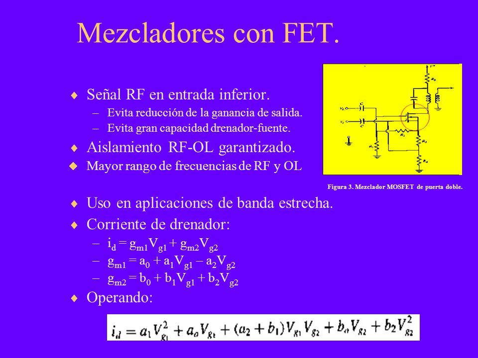 Mezcladores con FET. Señal RF en entrada inferior. –Evita reducción de la ganancia de salida. –Evita gran capacidad drenador-fuente. Aislamiento RF-OL