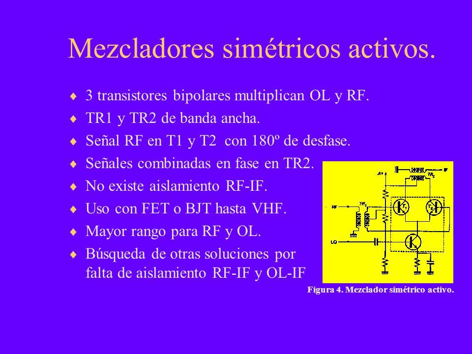 Mezcladores simétricos activos. 3 transistores bipolares multiplican OL y RF. TR1 y TR2 de banda ancha. Señal RF en T1 y T2 con 180º de desfase. Señal