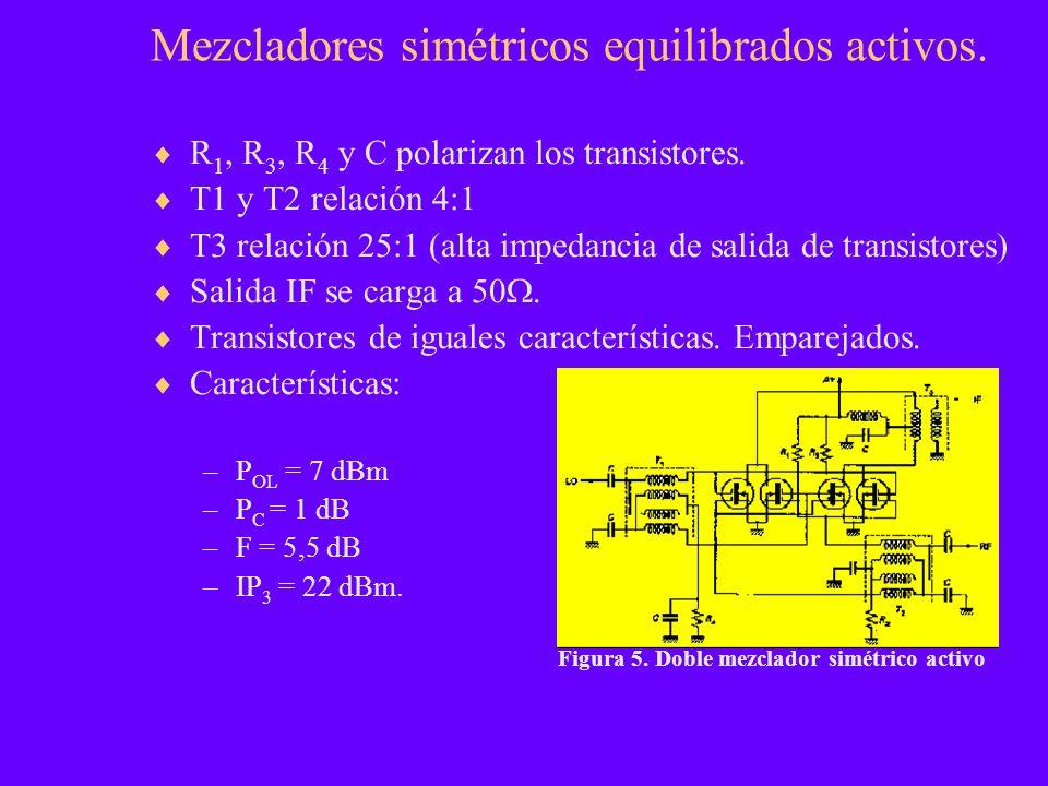 Mezcladores simétricos equilibrados activos. R 1, R 3, R 4 y C polarizan los transistores. T1 y T2 relación 4:1 T3 relación 25:1 (alta impedancia de s