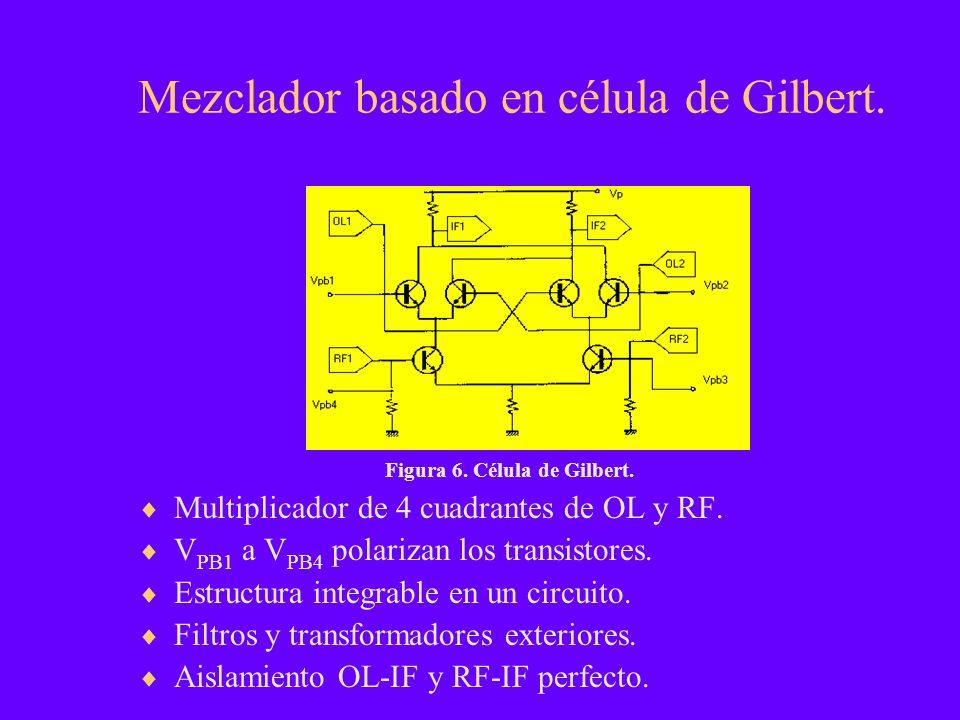 Mezclador basado en célula de Gilbert. Figura 6. Célula de Gilbert. Multiplicador de 4 cuadrantes de OL y RF. V PB1 a V PB4 polarizan los transistores
