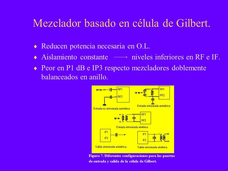 Mezclador basado en célula de Gilbert. Reducen potencia necesaria en O.L. Aislamiento constante niveles inferiores en RF e IF. Peor en P1 dB e IP3 res