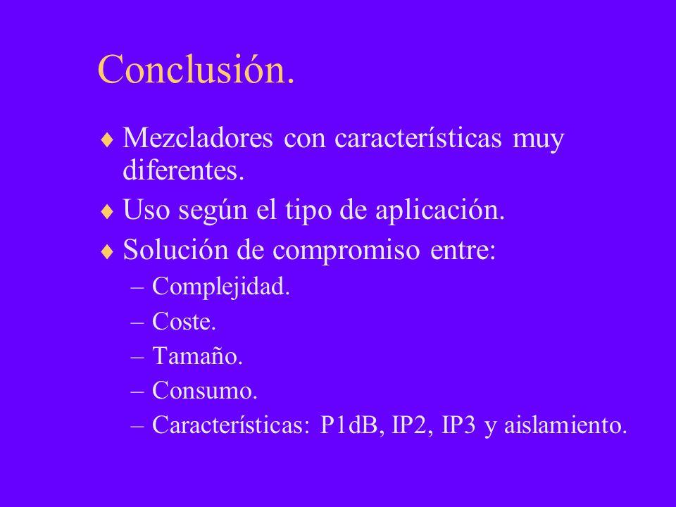 Conclusión. Mezcladores con características muy diferentes. Uso según el tipo de aplicación. Solución de compromiso entre: –Complejidad. –Coste. –Tama