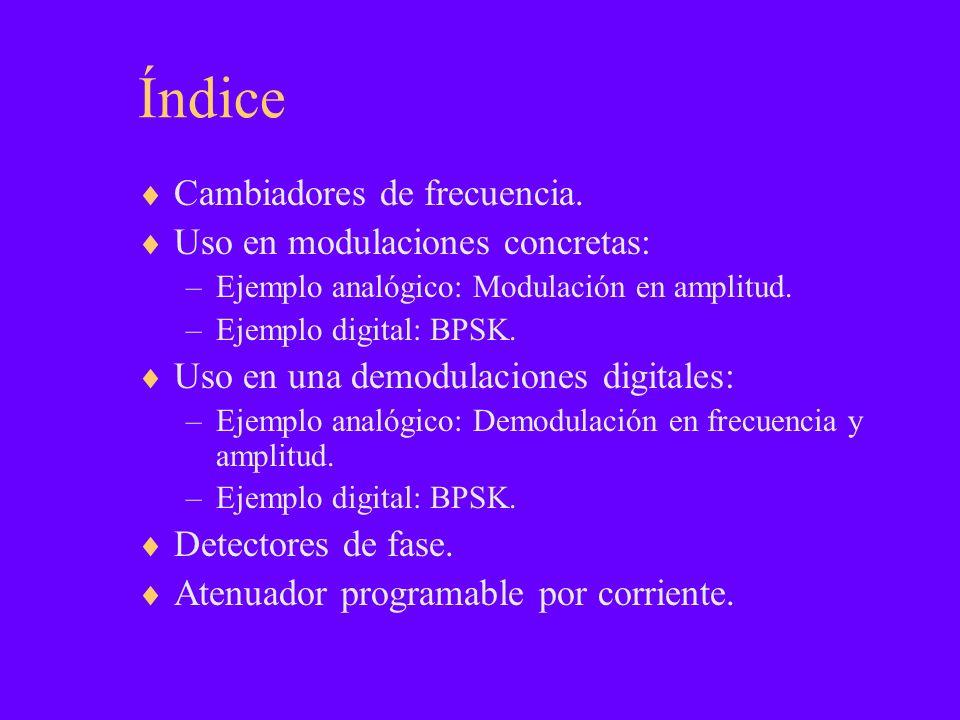 Índice Cambiadores de frecuencia. Uso en modulaciones concretas: –Ejemplo analógico: Modulación en amplitud. –Ejemplo digital: BPSK. Uso en una demodu