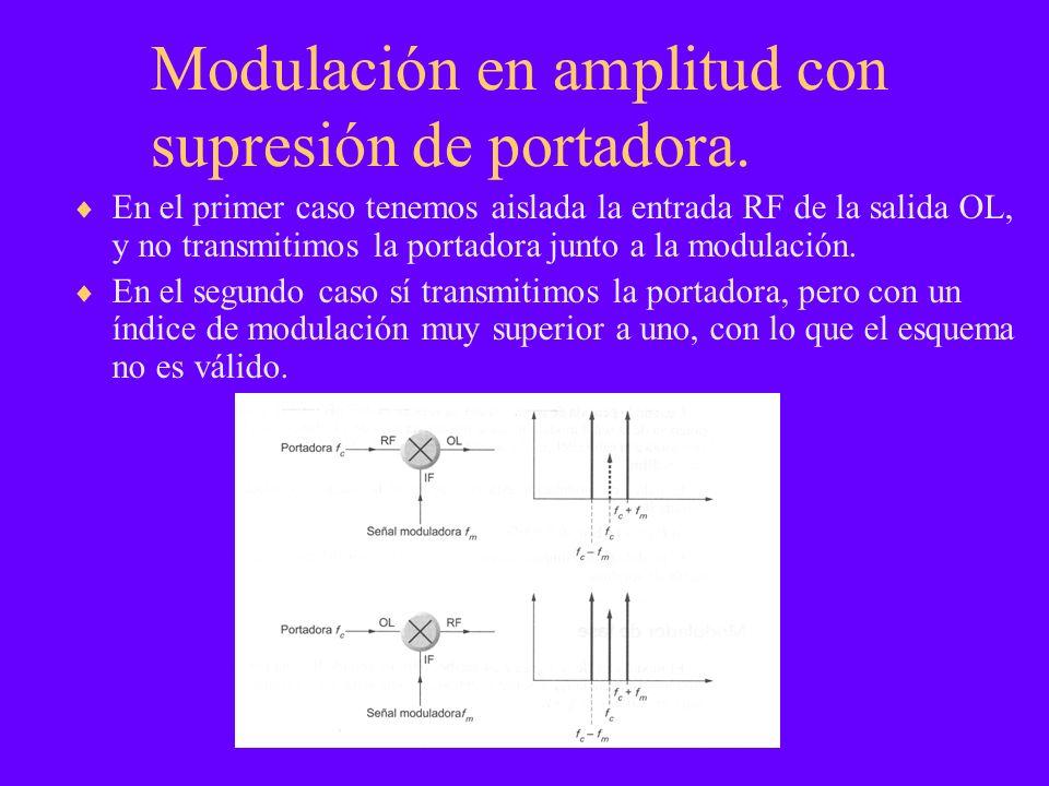 Modulación en amplitud con supresión de portadora. En el primer caso tenemos aislada la entrada RF de la salida OL, y no transmitimos la portadora jun
