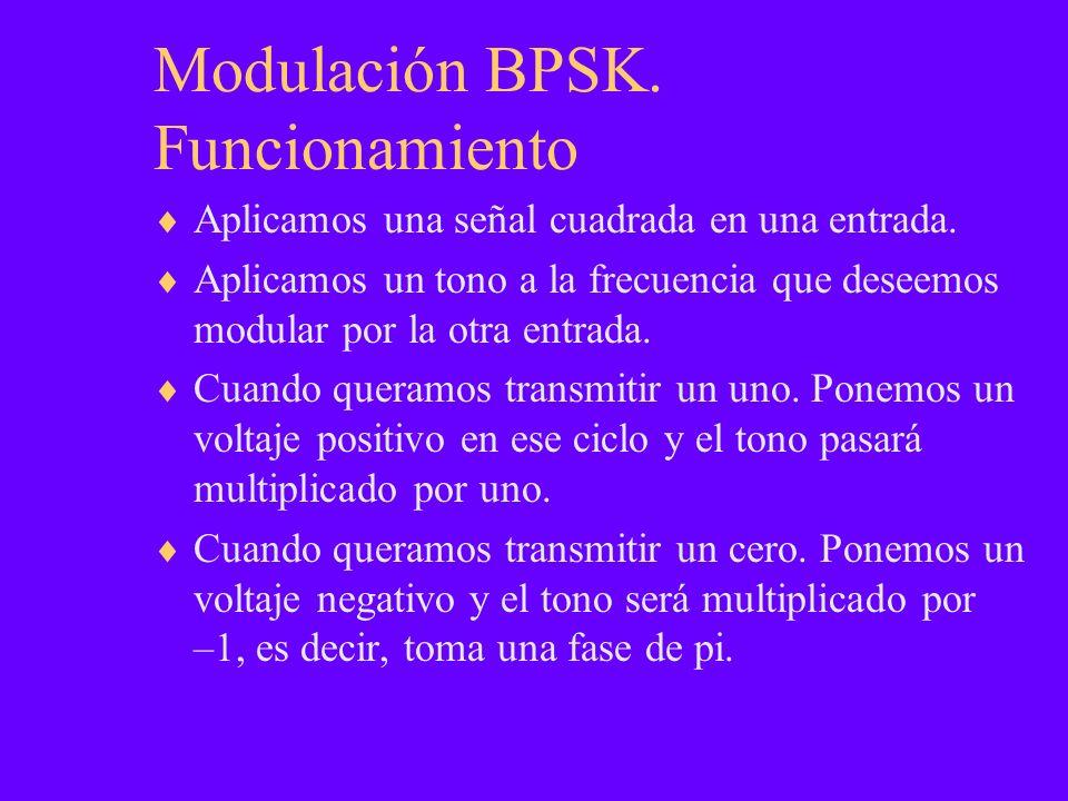 Modulación BPSK. Funcionamiento Aplicamos una señal cuadrada en una entrada. Aplicamos un tono a la frecuencia que deseemos modular por la otra entrad