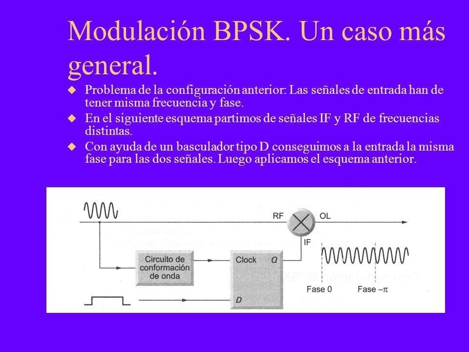 Modulación BPSK. Un caso más general. Problema de la configuración anterior: Las señales de entrada han de tener misma frecuencia y fase. En el siguie