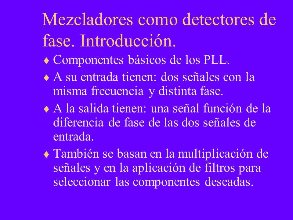 Mezcladores como detectores de fase. Introducción. Componentes básicos de los PLL. A su entrada tienen: dos señales con la misma frecuencia y distinta