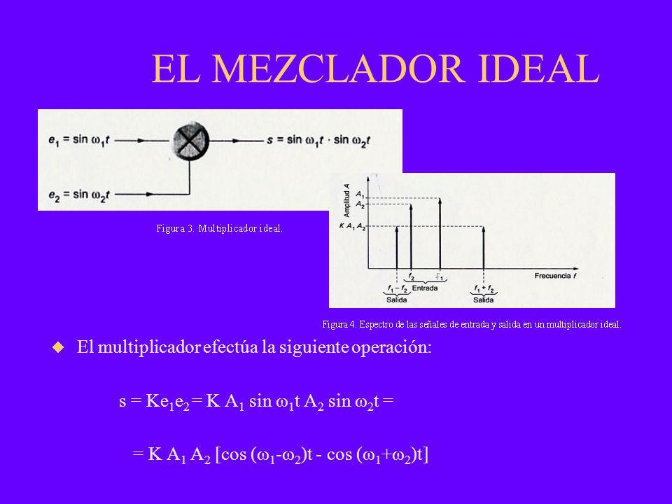 EL MEZCLADOR IDEAL El multiplicador efectúa la siguiente operación: s = Ke 1 e 2 = K A 1 sin ω 1 t A 2 sin ω 2 t = = K A 1 A 2 [cos (ω 1 -ω 2 )t - cos