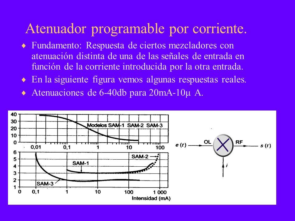 Atenuador programable por corriente. Fundamento: Respuesta de ciertos mezcladores con atenuación distinta de una de las señales de entrada en función