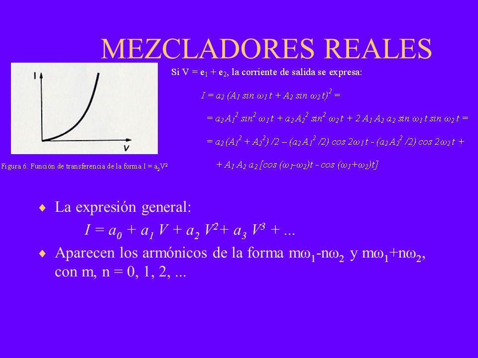 MEZCLADORES REALES La expresión general: I = a 0 + a 1 V + a 2 V 2 + a 3 V 3 +... Aparecen los armónicos de la forma mω 1 -nω 2 y mω 1 +nω 2, con m, n