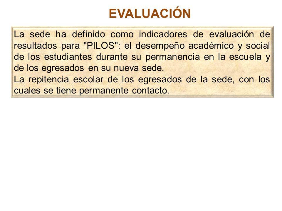 EVALUACIÓN La sede ha definido como indicadores de evaluación de resultados para