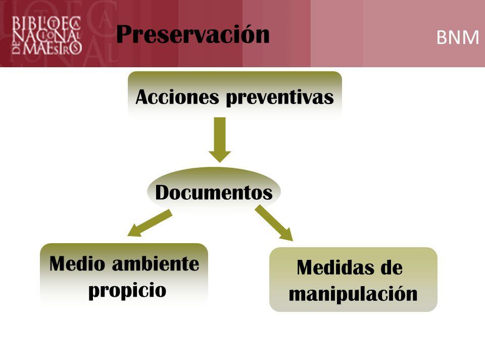 BNM Formación Preservación Acciones preventivas Documentos Medio ambiente propicio Medidas de manipulación