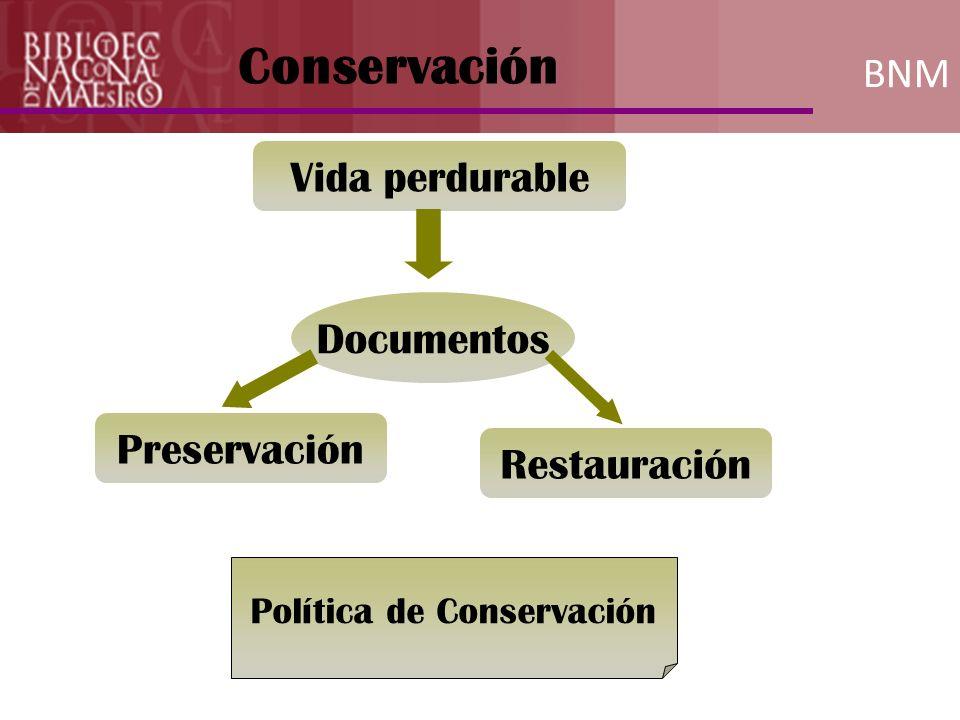 BNM Formación Conservación Vida perdurable Documentos Preservación Restauración Política de Conservación