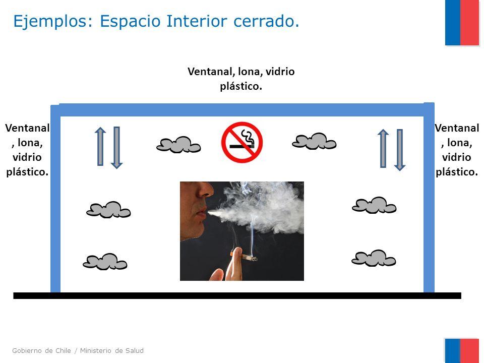 Gobierno de Chile / Ministerio de Salud Ejemplos: Espacio Interior cerrado. Ventanal, lona, vidrio plástico.
