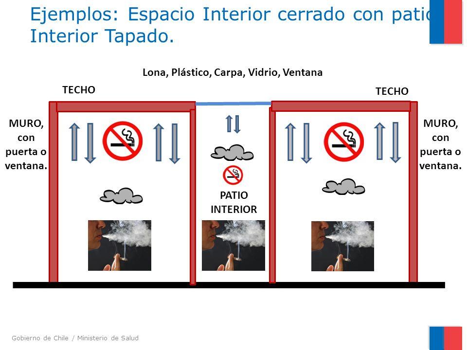 Gobierno de Chile / Ministerio de Salud Ejemplos: Espacio Interior cerrado con patio Interior Tapado. MURO, con puerta o ventana. TECHO MURO, con puer