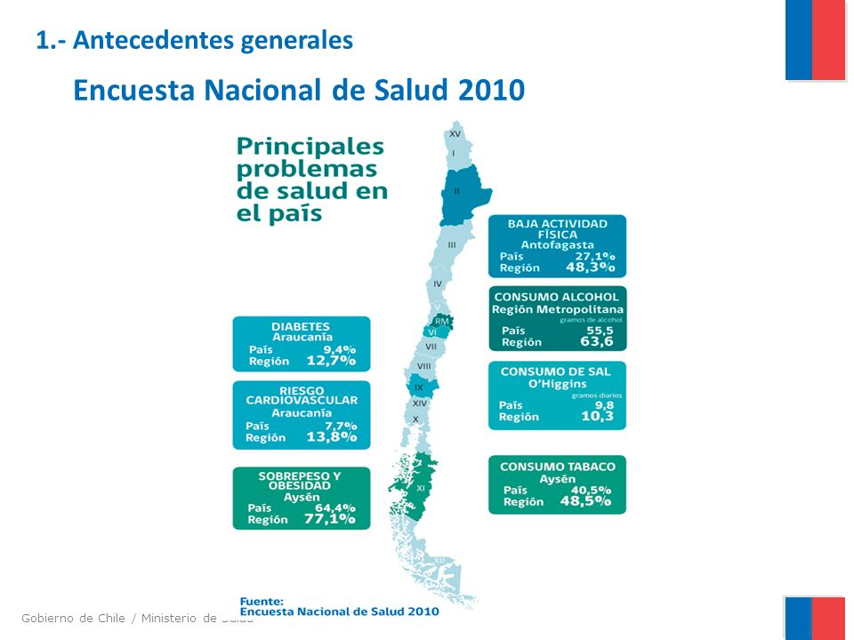 Gobierno de Chile / Ministerio de Salud ACLARACIONES.