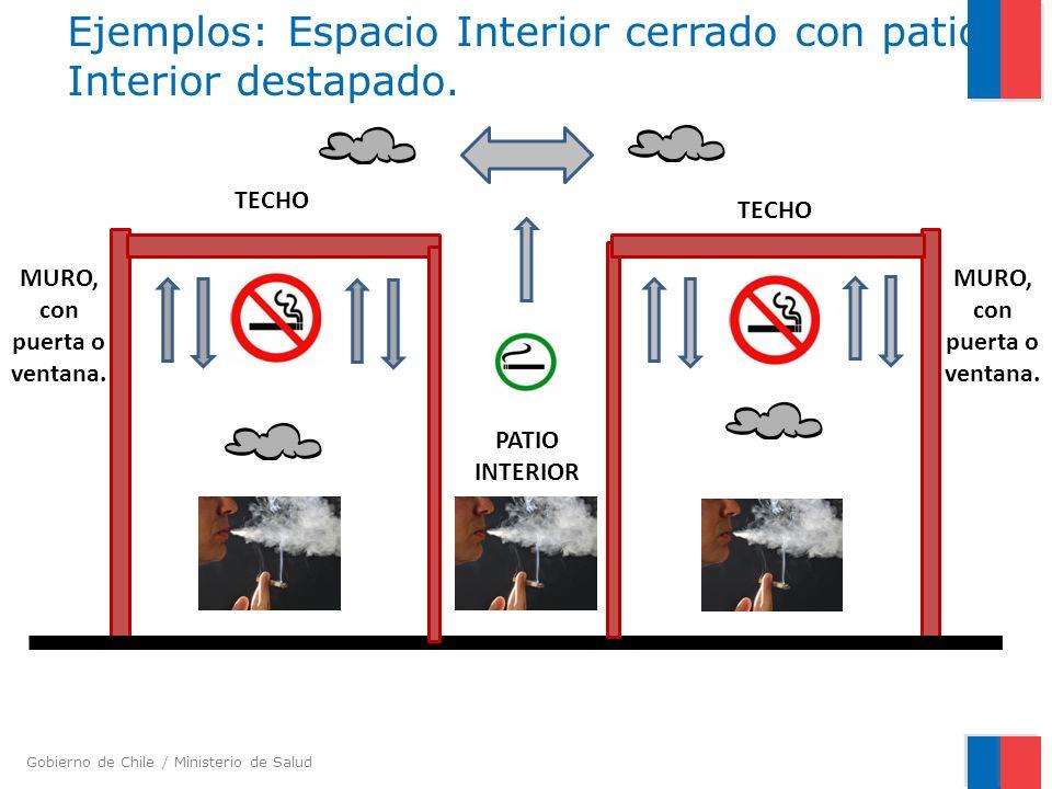 Gobierno de Chile / Ministerio de Salud Ejemplos: Espacio Interior cerrado con patio Interior destapado. MURO, con puerta o ventana. TECHO MURO, con p