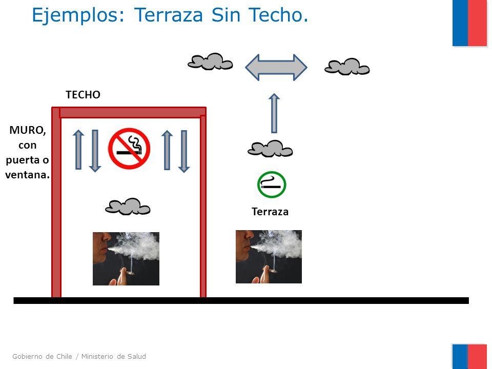 Gobierno de Chile / Ministerio de Salud Ejemplos: Terraza Sin Techo. TECHO MURO, con puerta o ventana. Terraza