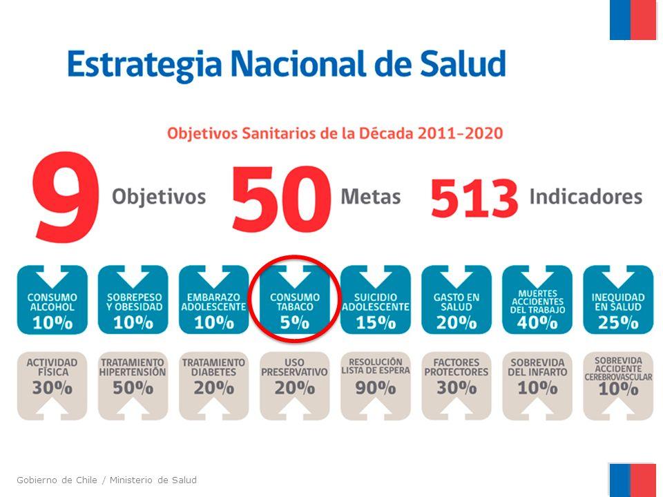 Gobierno de Chile / Ministerio de Salud Artículo 16 establece toda las sanciones.