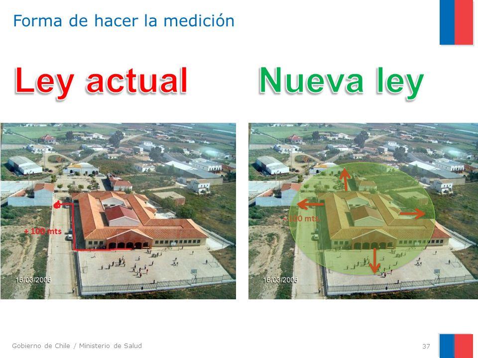 Gobierno de Chile / Ministerio de Salud Forma de hacer la medición 37
