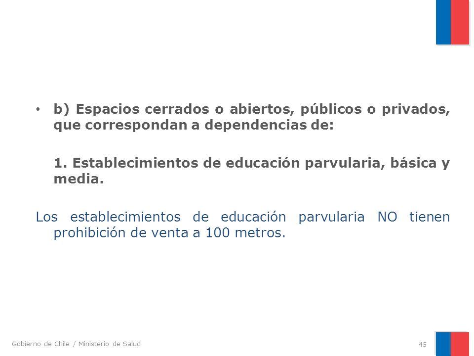 Gobierno de Chile / Ministerio de Salud b) Espacios cerrados o abiertos, públicos o privados, que correspondan a dependencias de: 1. Establecimientos
