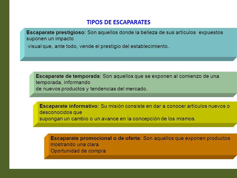 TIPOS DE ESCAPARATES Escaparate de temporada: Son aquellos que se exponen al comienzo de una temporada, informando de nuevos productos y tendencias de