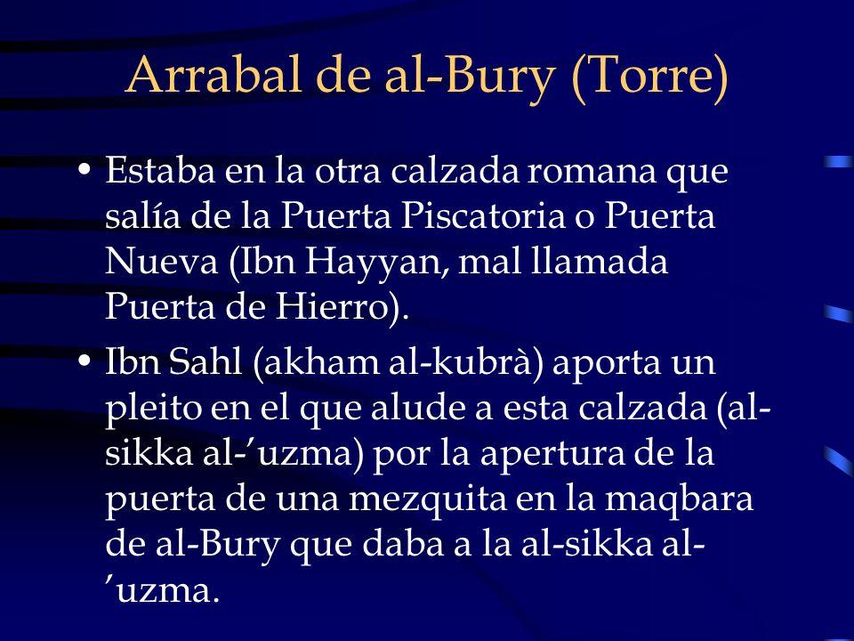 Arrabal de al-Bury (Torre) Estaba en la otra calzada romana que salía de la Puerta Piscatoria o Puerta Nueva (Ibn Hayyan, mal llamada Puerta de Hierro