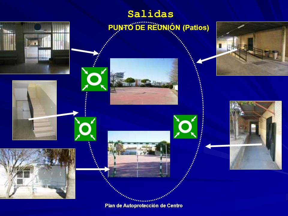 Salidas Plan de Autoprotección de Centro PUNTO DE REUNIÓN (Patios)