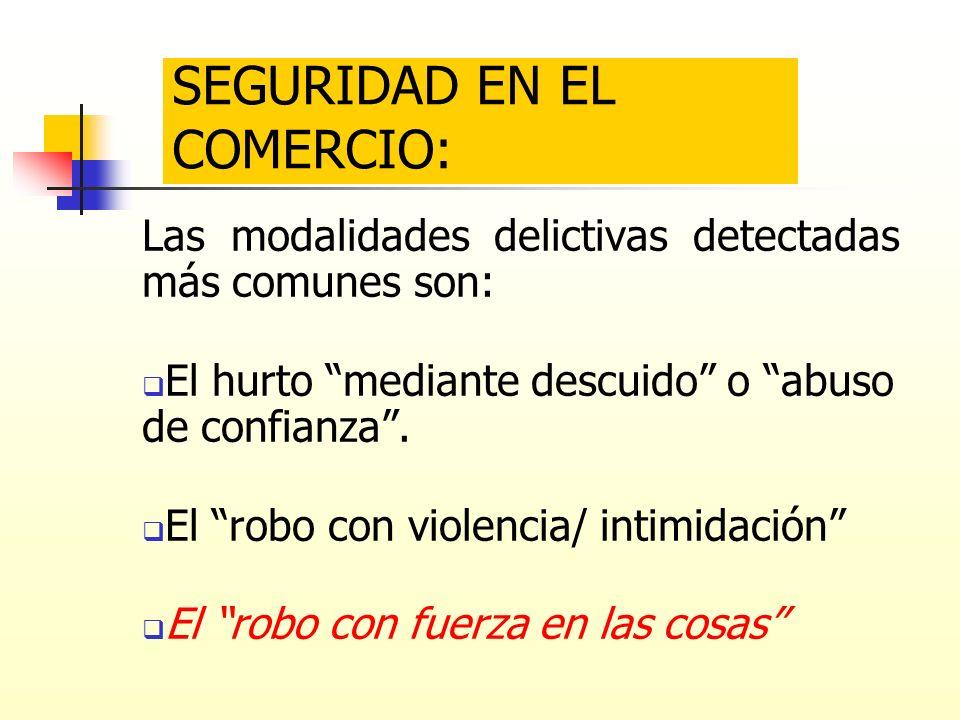 SEGURIDAD EN EL COMERCIO: Las modalidades delictivas detectadas más comunes son: El hurto mediante descuido o abuso de confianza. El robo con violenci
