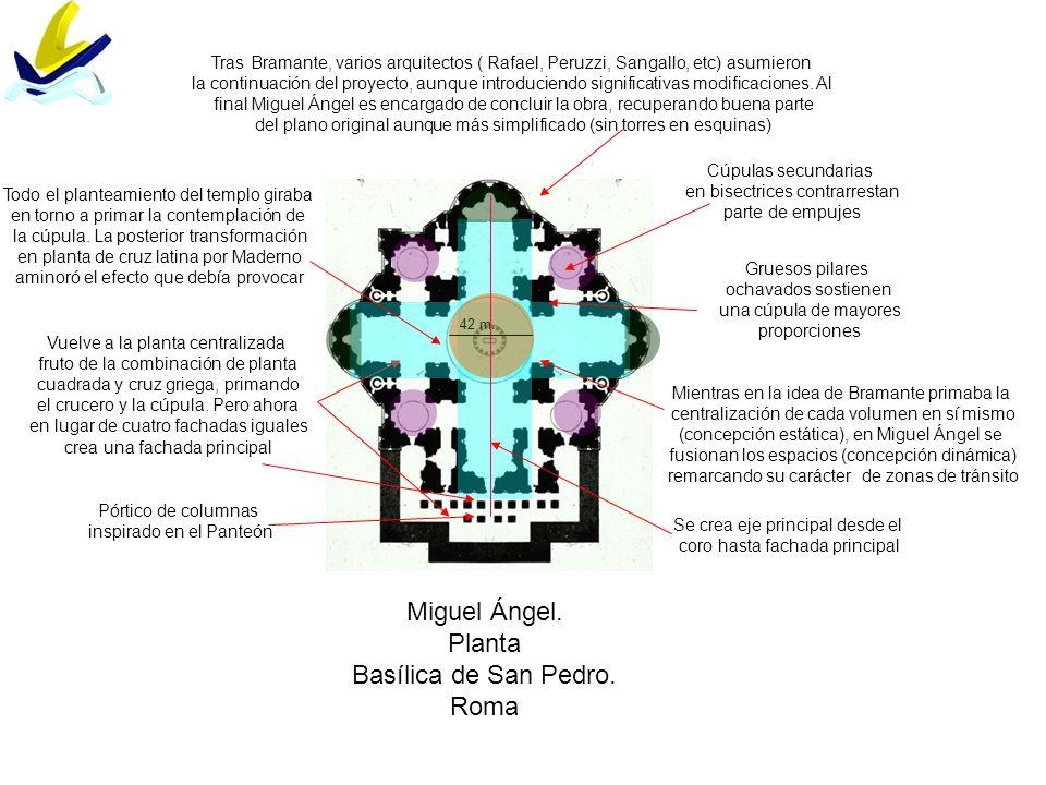 Miguel Ángel. Planta Basílica de San Pedro. Roma Tras Bramante, varios arquitectos ( Rafael, Peruzzi, Sangallo, etc) asumieron la continuación del pro