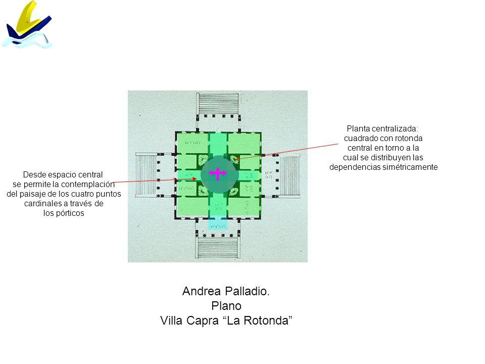 Andrea Palladio. Plano Villa Capra La Rotonda Planta centralizada: cuadrado con rotonda central en torno a la cual se distribuyen las dependencias sim