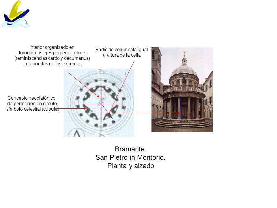 Bramante. San Pietro in Montorio. Planta y alzado Interior organizado en torno a dos ejes perpendiculares (reminiscencias cardo y decumanus) con puert