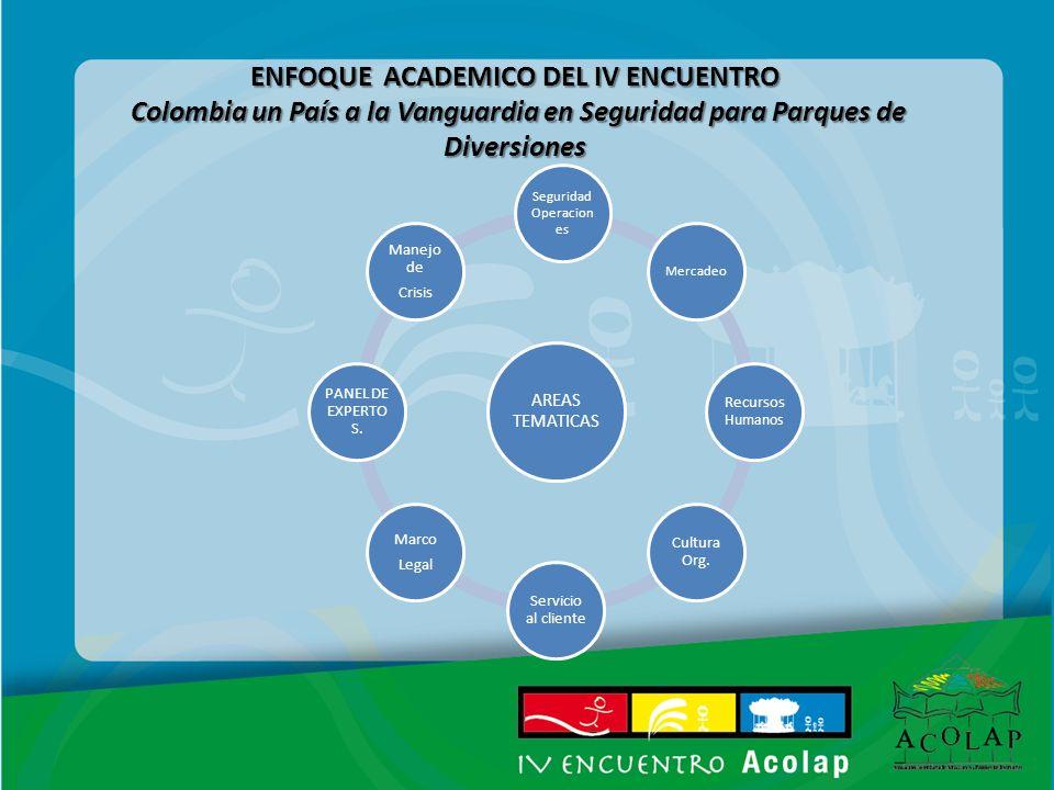 ENFOQUE ACADEMICO DEL IV ENCUENTRO Colombia un País a la Vanguardia en Seguridad para Parques de Diversiones AREAS TEMATICAS Seguridad Operacion es Me